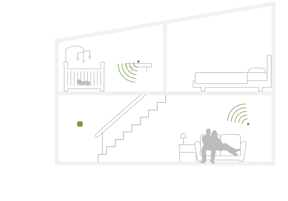 Cartoon of wifi thermostat sensors showing they are on where the baby is upstairs and where the parents are downstairs.