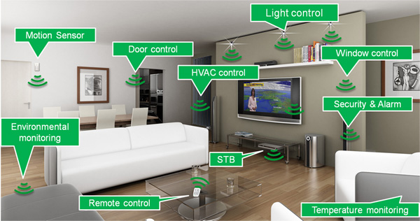 Home Automation and Wifi Thermostat